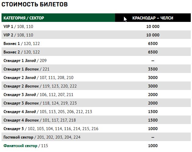 2020-10-15 10_21_36-Подробный просмотр. Официальный сайт ФК «Краснодар».png