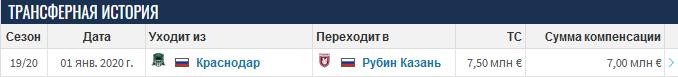 2020-11-23 17_10_20-Ivan Ignatjev - профиль игрока 20_21 _ Transfermarkt — Mozilla Firefox.png